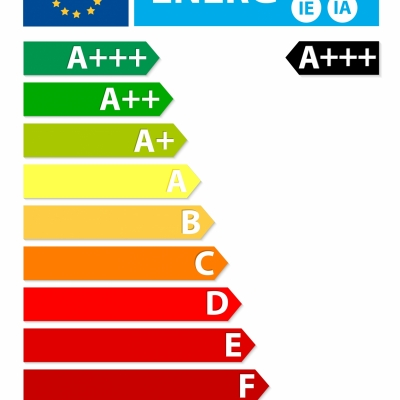 Energijski razredi EU